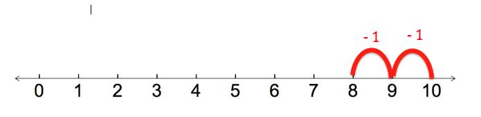 number line -2